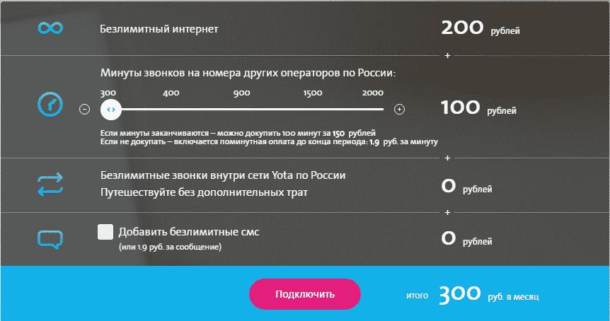 Стоимость тарифов Yota городе Саранск